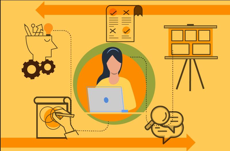 Imagem do curso: Pesquisa com usuários: como ouvir cidadãos e empresas para melhorar seus serviços